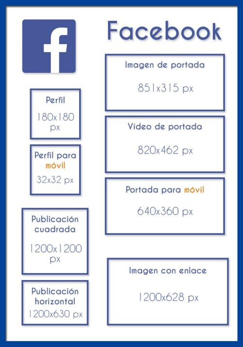 Medidas para Facebook