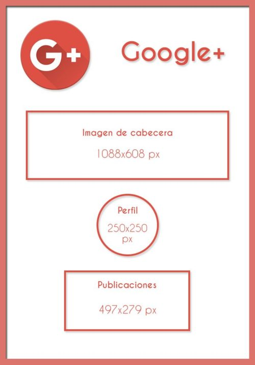 Medidas para Google+